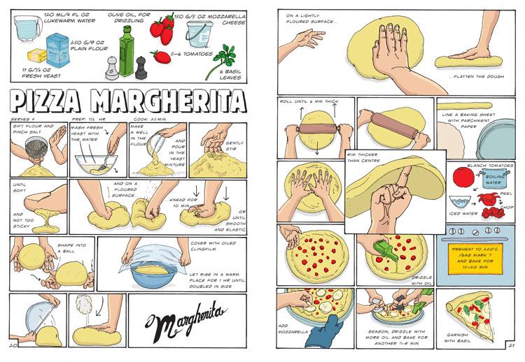 020-1-Pizza-Margherita